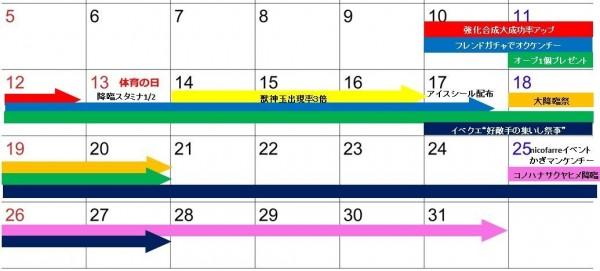 一周年記念イベントカレンダー