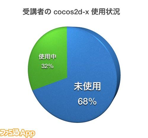 survey_cedec_01