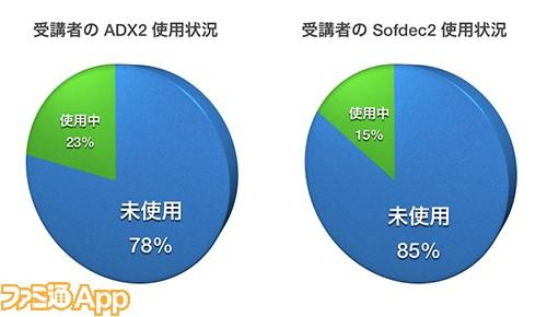 survey_cedec_02