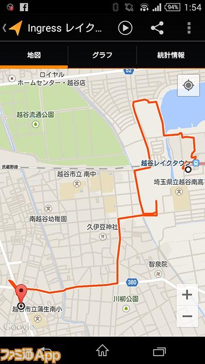 traks_line