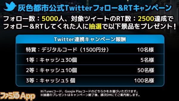 Twitterキャンペーンバナー