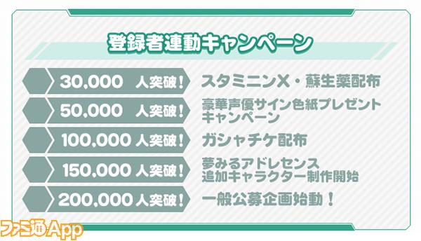 登録者連動キャンペーン