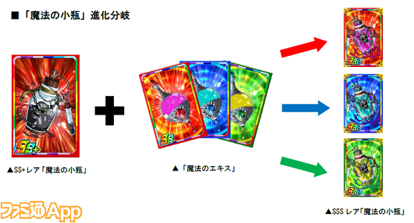 魔法の小瓶_進化分岐