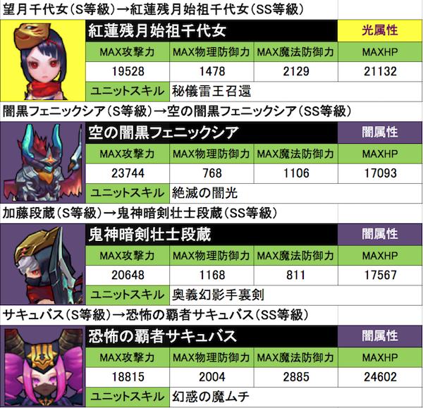 WS22_data01-4