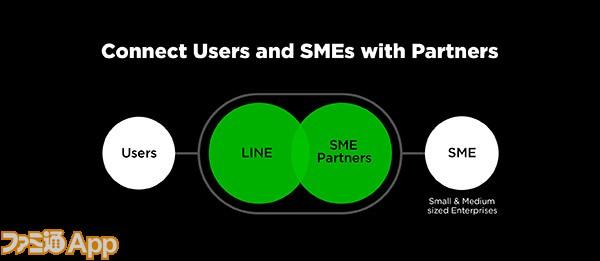 16_SMEパートナーシッププログラム