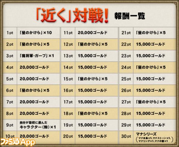 02_point