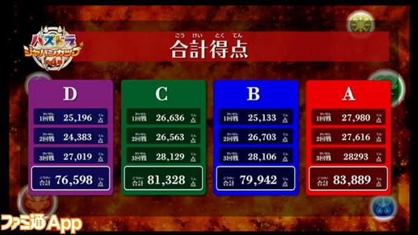 パズドラ_ジャパンカップ_決勝01
