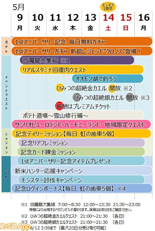 01_スケジュール