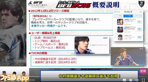 BFBC通信_歴史