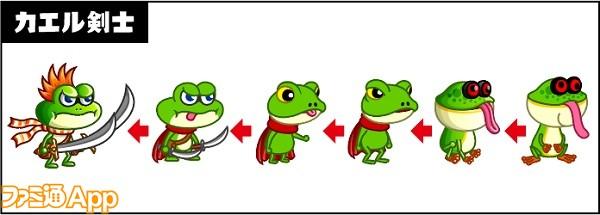 カエル剣士_企画
