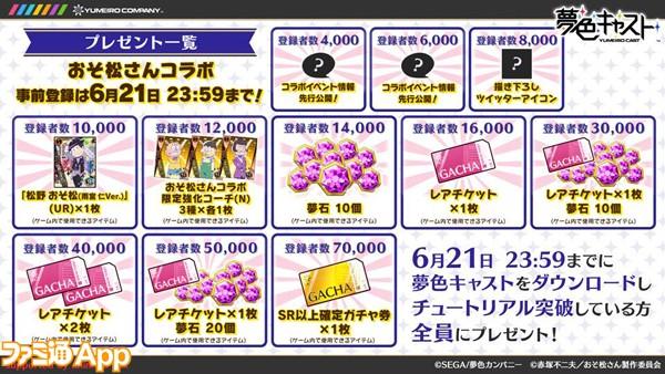 夢色キャスト_生放送_おそ松さんコラボ02