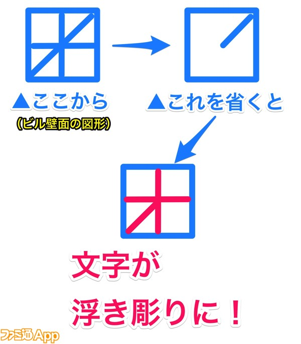 モンストアニメ_アイキャッチ_32話ヒント3