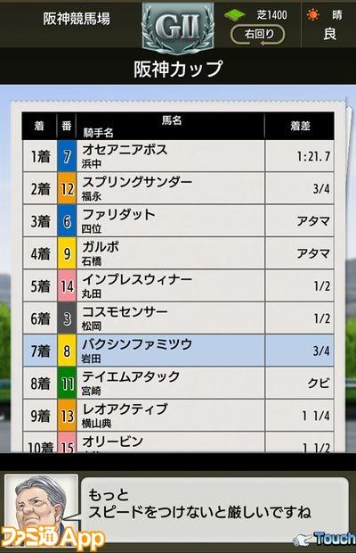 14阪神カップ7着