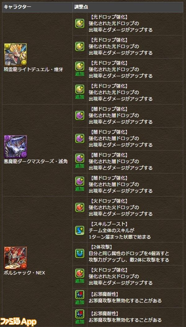 パズドラ_覚醒スキル1