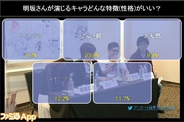 乖離性ミリオンアーサー_振り返り記事28