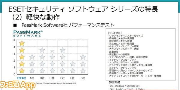 ESET内覧会資料1(ラインアップ)2