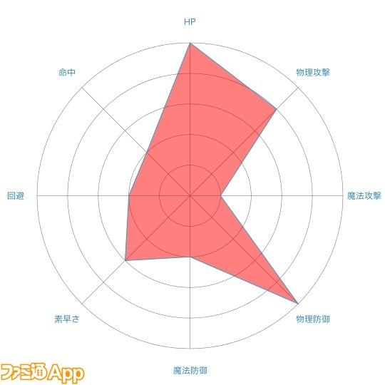 radar-chart (1)