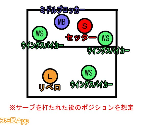 positionshoki