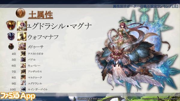 48属性別サポーター召喚石設定ランキング(土)