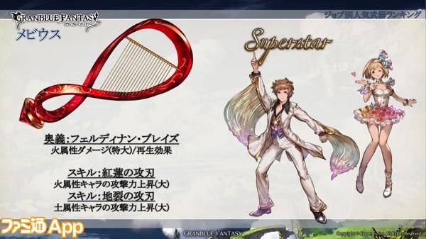 14ジョブ別人気武器ランキング(スーパースター)