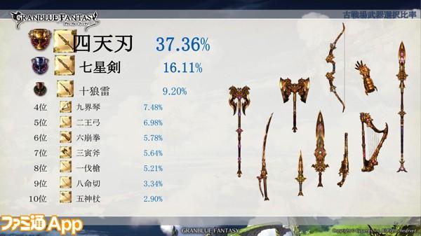 58古戦場武器・選択比率