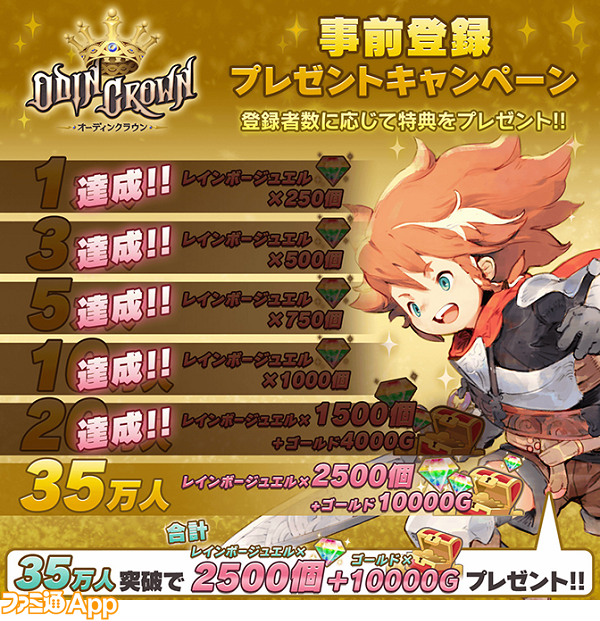 【GameJeans】20万人突破