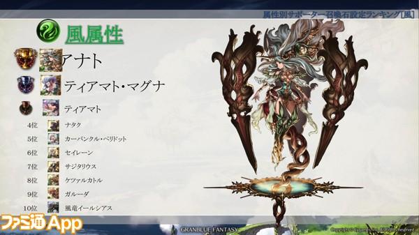 45属性別サポーター召喚石設定ランキング(風)