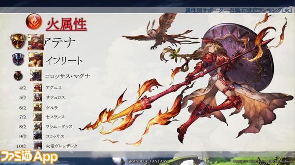 46属性別サポーター召喚石設定ランキング(火)