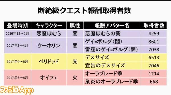 乖離性MA_生放送0608_03