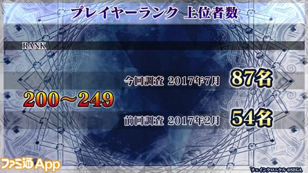 49_プレイヤーランク数字
