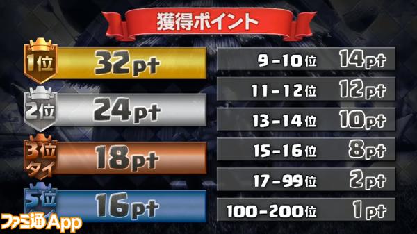 日本一決定戦2