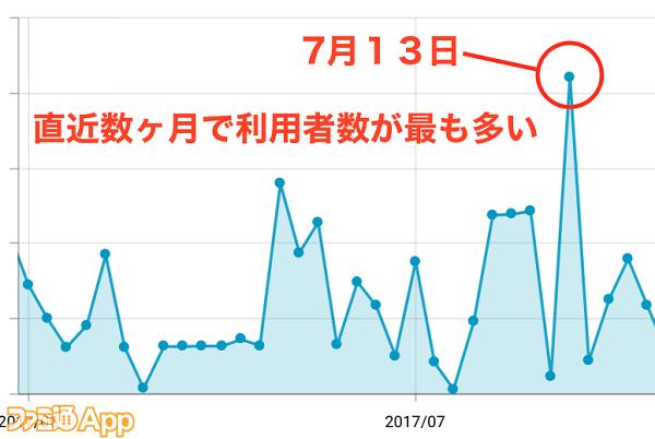 appapeグラフ2
