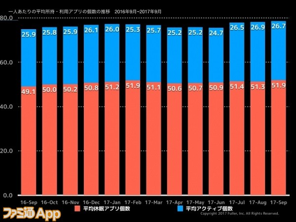 appapeグラフ3
