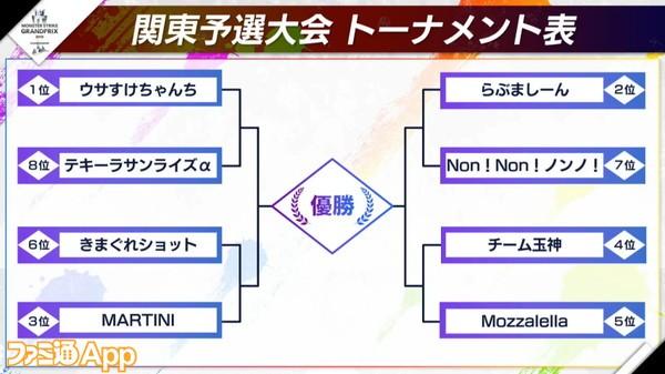 モンストGP2018_関東予選_8