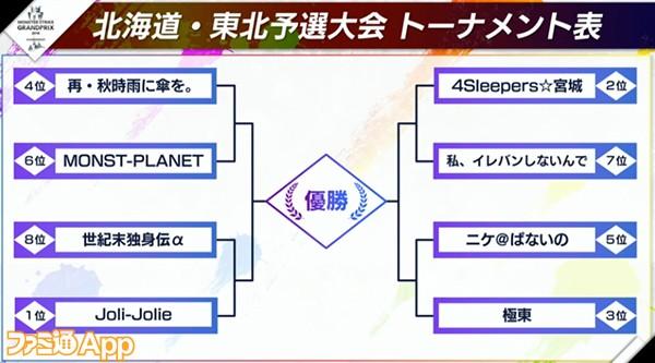 仙台のトーナメント