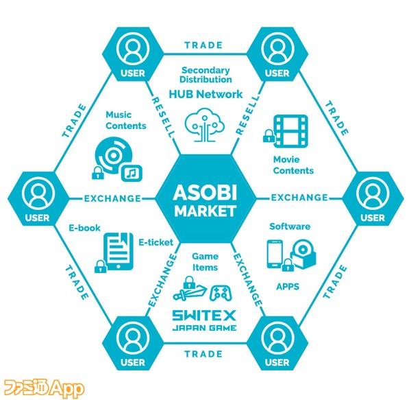 asobimarket