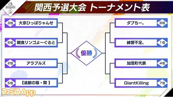 関西予選トーナメント