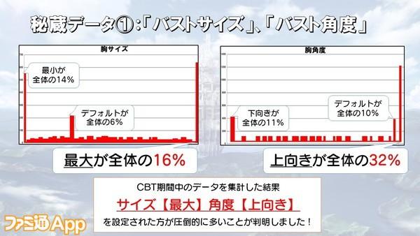 ミリオンアーサー_20180626生放送 (11)
