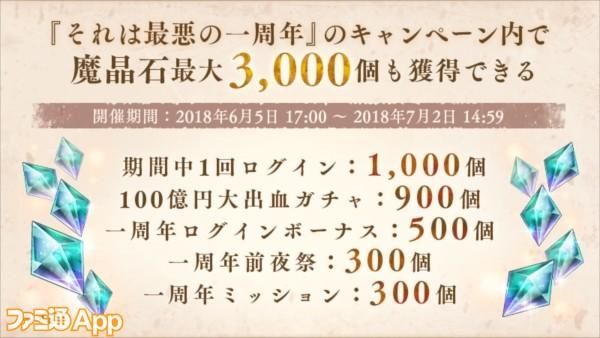 3、魔晶石最大3000個(ガチャ100連分)プレゼント