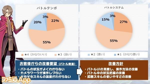 ミリオンアーサー_20180626生放送 (6)