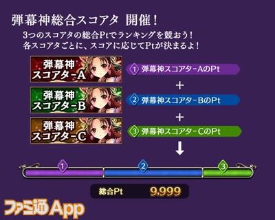 scenario_bg_ev57_01_result