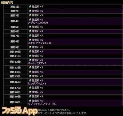 450万DL記念特大ログインボーナス_result[1]