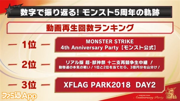 MONSTERSTRIKE5thAnniversaryParty_24