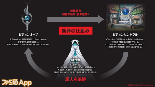 03_世界観図説
