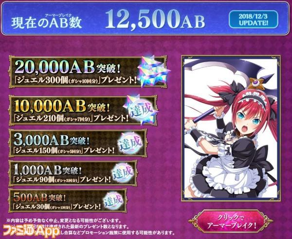 12500突破