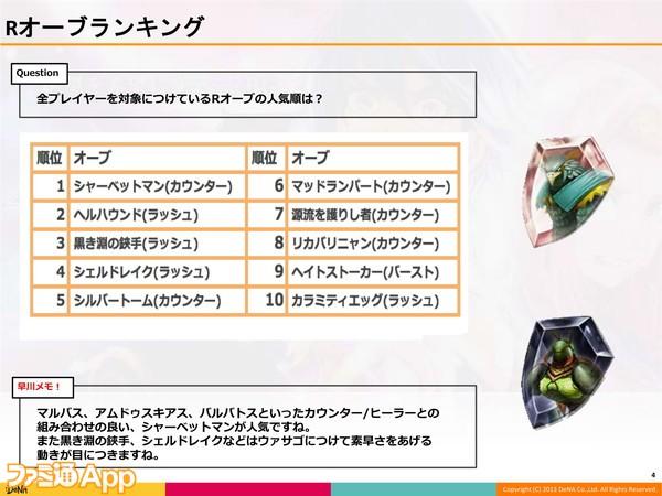 メギド_分析官インタビュー (4)
