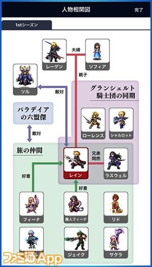 キャラクターファイル02