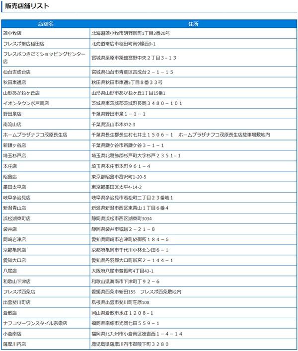 Screenshot_2019-11-08 お知らせ│ガシャポンワールド