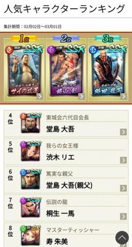 12.人気キャラクターランキング