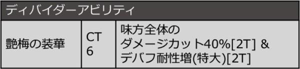 スライス-3